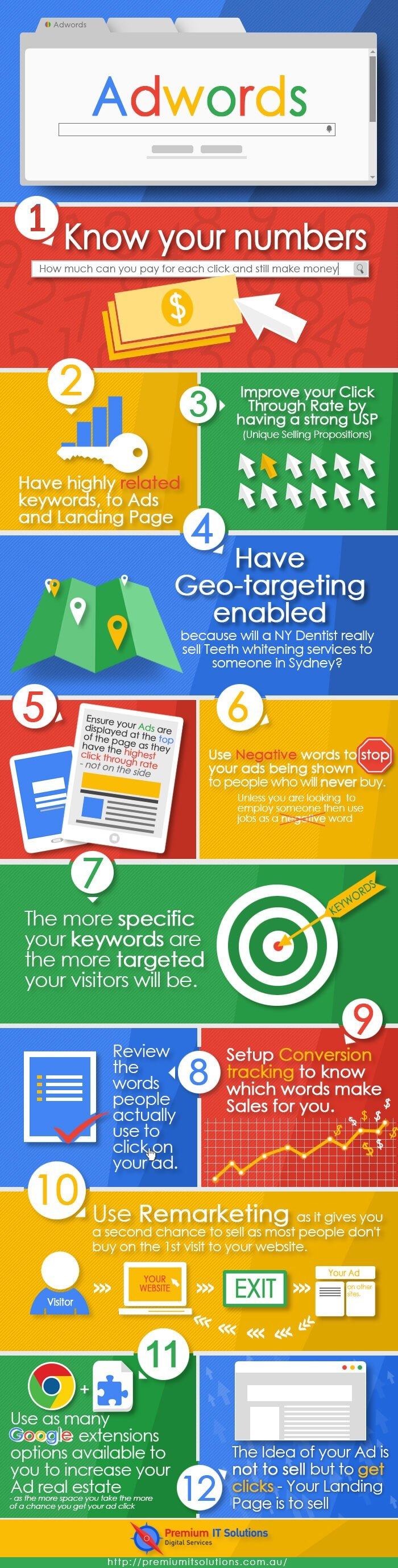 Google AdWords Expert Infographic
