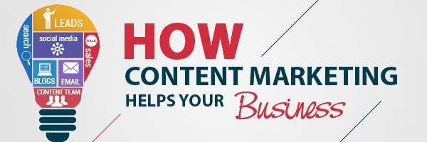 How Content Marketing Helps your Business!