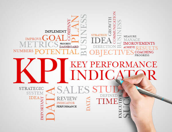 business development strategies KPI Indicator